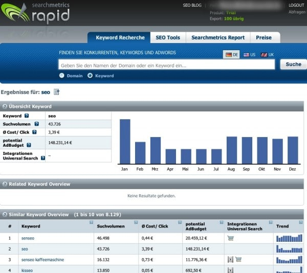 Searchmetrics Rapid