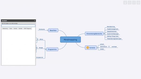 Brainstorming mit Xmind